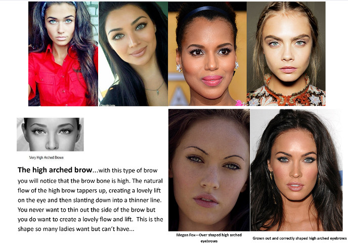Discover Your Perfect Brow Shape